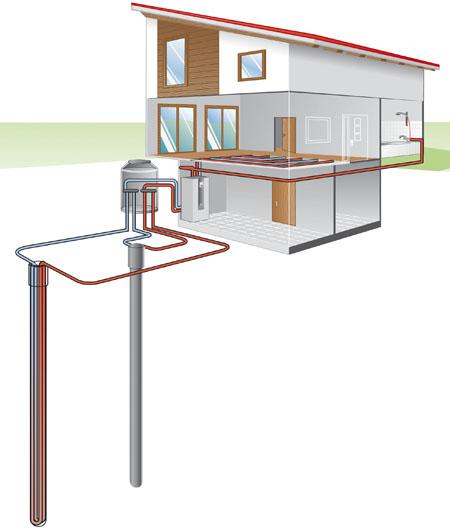 Warmtepomp verwarming huis