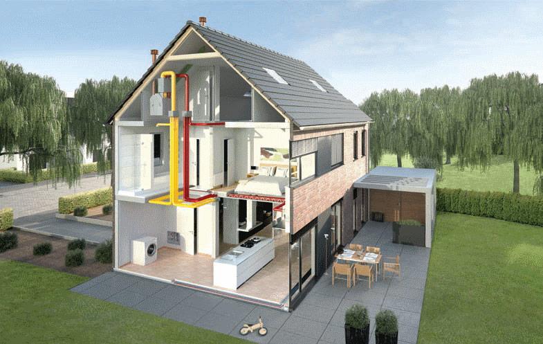 Stork warmte terugwin installatie