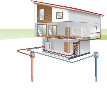Warmtepomp woonhuis